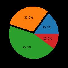 Matplotlib bar chart image